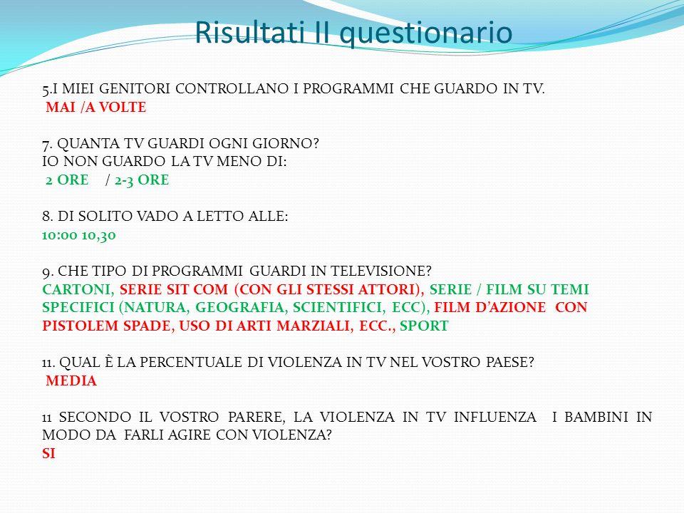 Risultati II questionario 5.I MIEI GENITORI CONTROLLANO I PROGRAMMI CHE GUARDO IN TV.