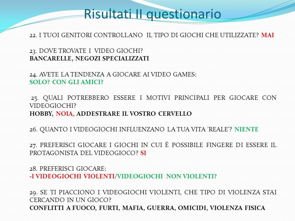 Risultati II questionario 22. I TUOI GENITORI CONTROLLANO IL TIPO DI GIOCHI CHE UTILIZZATE.