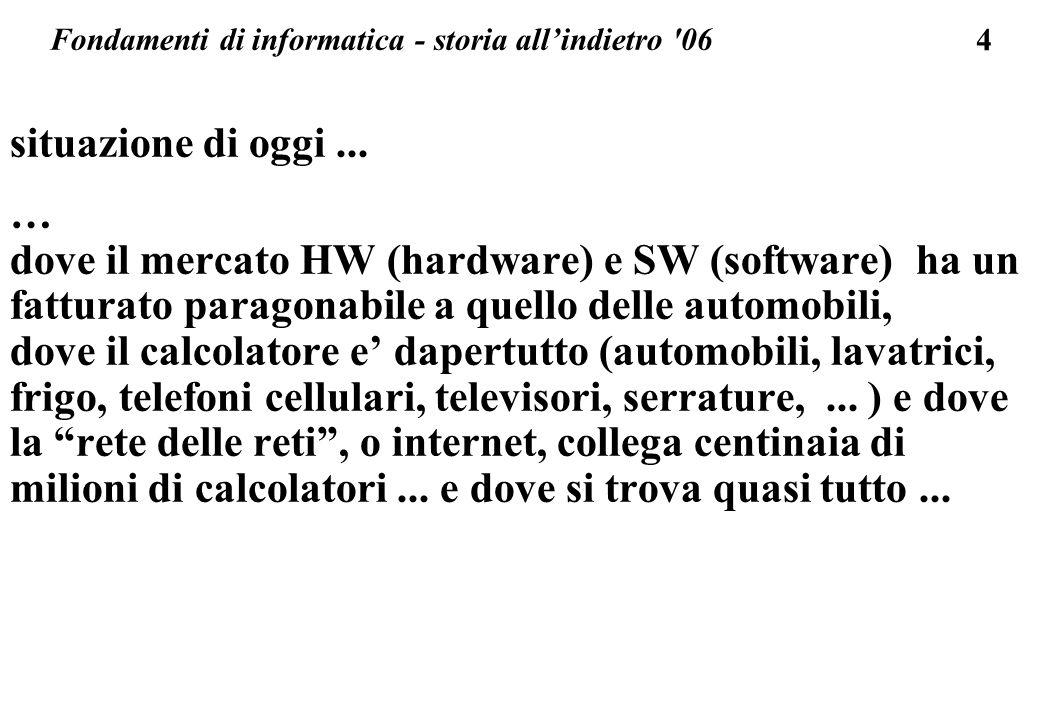 4 situazione di oggi... … dove il mercato HW (hardware) e SW (software) ha un fatturato paragonabile a quello delle automobili, dove il calcolatore e