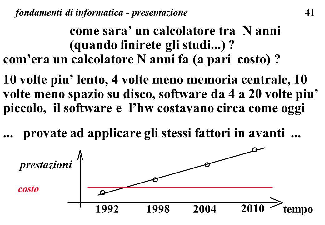 41 fondamenti di informatica - presentazione come sara un calcolatore tra N anni (quando finirete gli studi...) ? comera un calcolatore N anni fa (a p