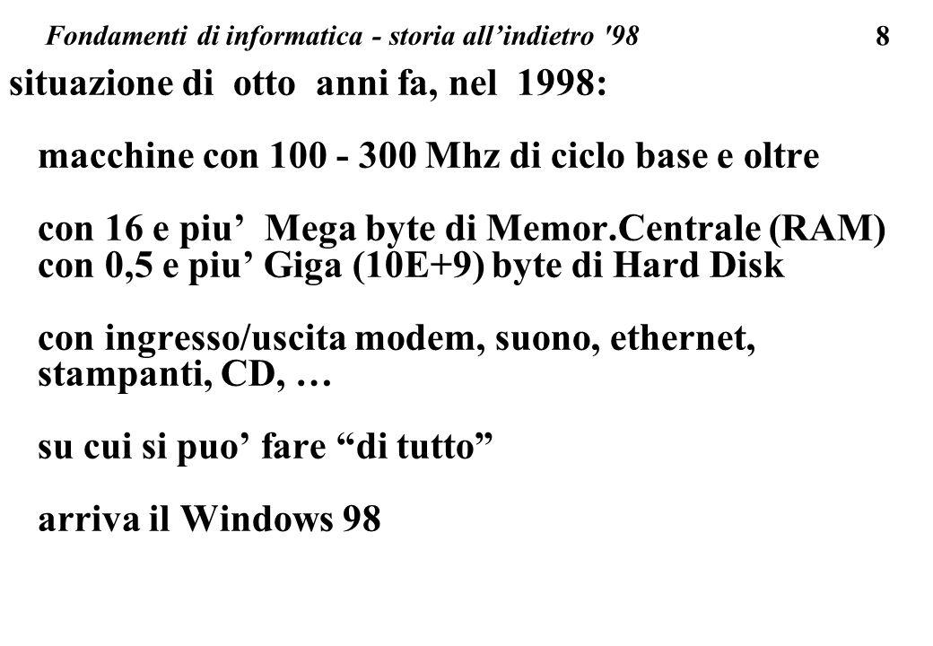 8 situazione di otto anni fa, nel 1998: macchine con 100 - 300 Mhz di ciclo base e oltre con 16 e piu Mega byte di Memor.Centrale (RAM) con 0,5 e piu