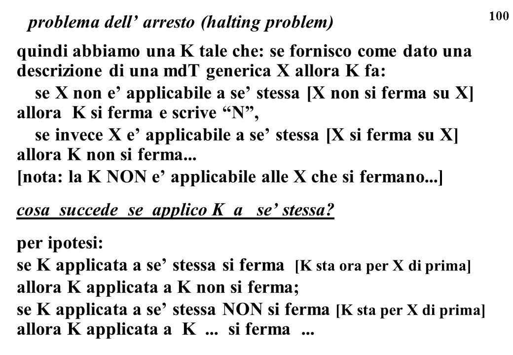100 problema dell arresto (halting problem) quindi abbiamo una K tale che: se fornisco come dato una descrizione di una mdT generica X allora K fa: se