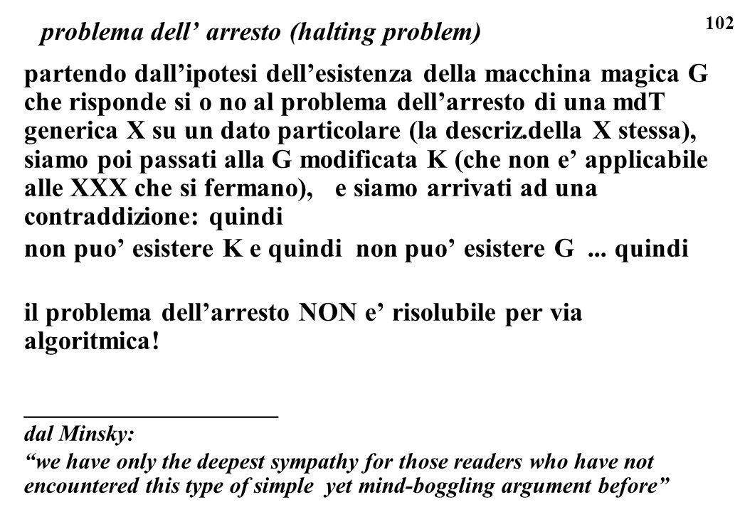 102 problema dell arresto (halting problem) partendo dallipotesi dellesistenza della macchina magica G che risponde si o no al problema dellarresto di