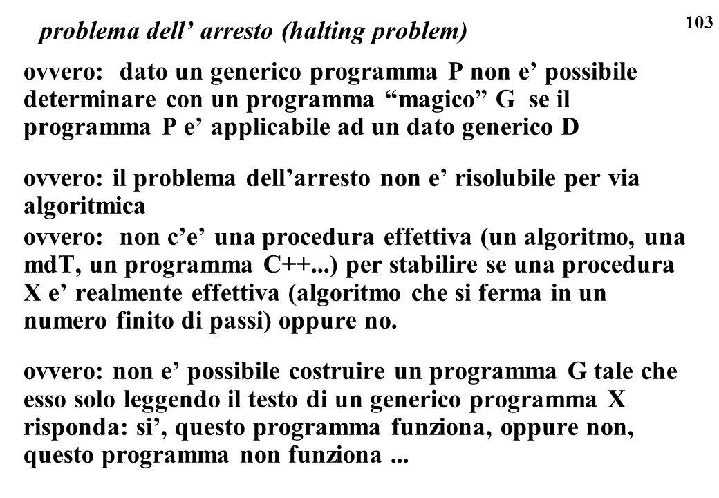 103 problema dell arresto (halting problem) ovvero: dato un generico programma P non e possibile determinare con un programma magico G se il programma