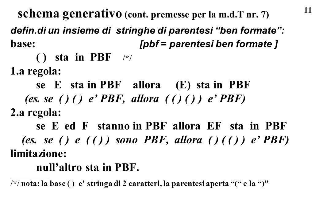 11 schema generativo (cont. premesse per la m.d.T nr. 7) defin.di un insieme di stringhe di parentesi ben formate: base: [pbf = parentesi ben formate