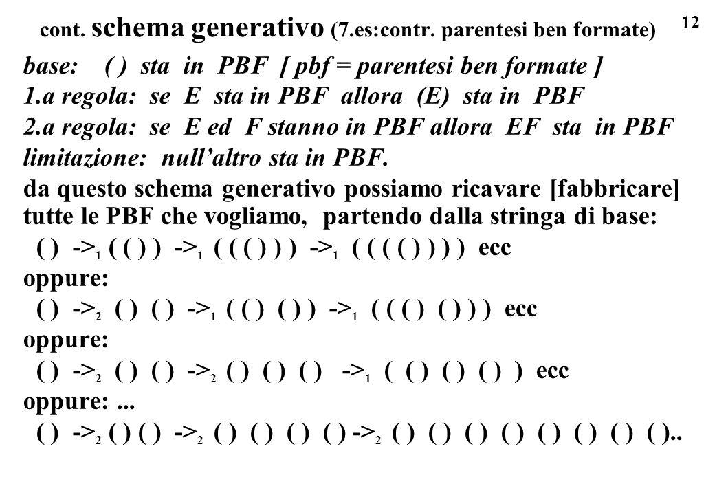 12 cont. schema generativo (7.es:contr. parentesi ben formate) base: ( ) sta in PBF [ pbf = parentesi ben formate ] 1.a regola: se E sta in PBF allora