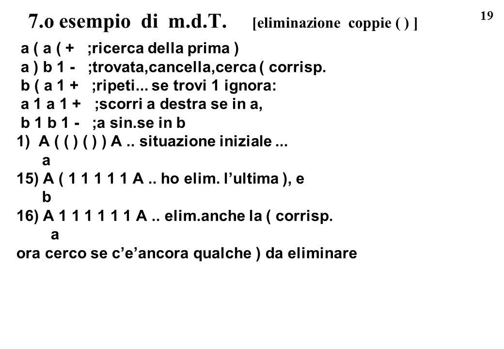 19 7.o esempio di m.d.T. [eliminazione coppie ( ) ] a ( a ( + ;ricerca della prima ) a ) b 1 - ;trovata,cancella,cerca ( corrisp. b ( a 1 + ;ripeti...