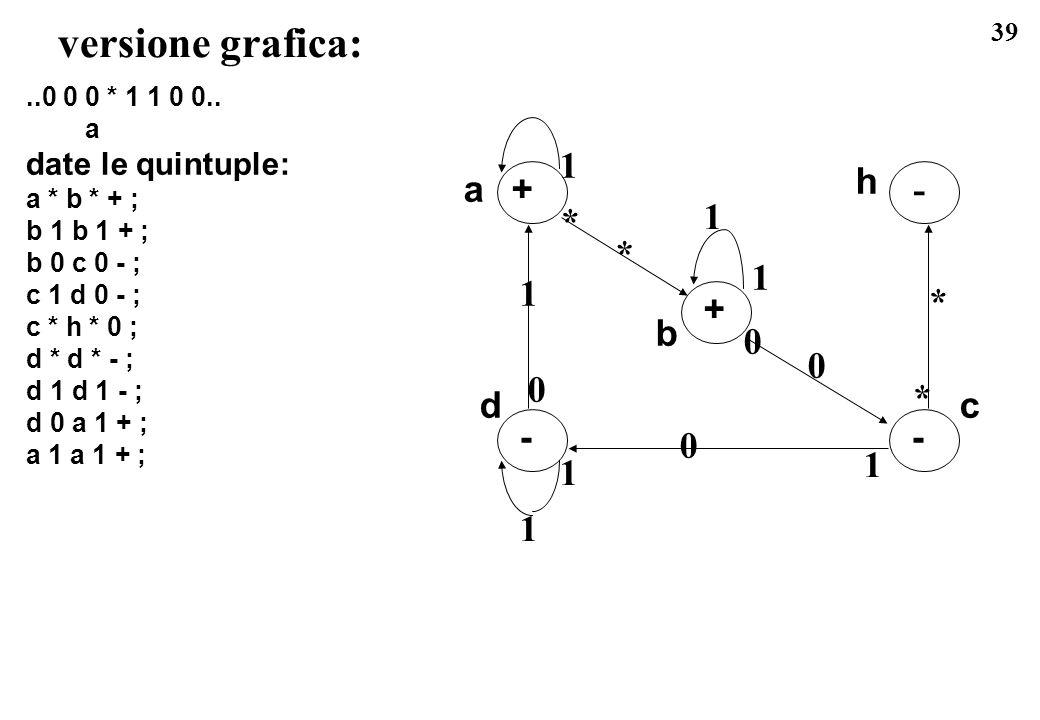 39 versione grafica:..0 0 0 * 1 1 0 0.. a date le quintuple: a * b * + ; b 1 b 1 + ; b 0 c 0 - ; c 1 d 0 - ; c * h * 0 ; d * d * - ; d 1 d 1 - ; d 0 a