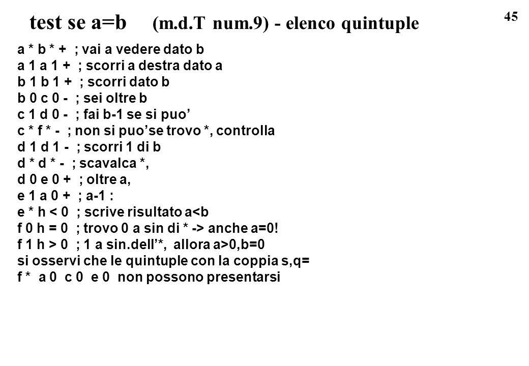 45 test se a=b (m.d.T num.9) - elenco quintuple a * b * + ; vai a vedere dato b a 1 a 1 + ; scorri a destra dato a b 1 b 1 + ; scorri dato b b 0 c 0 -