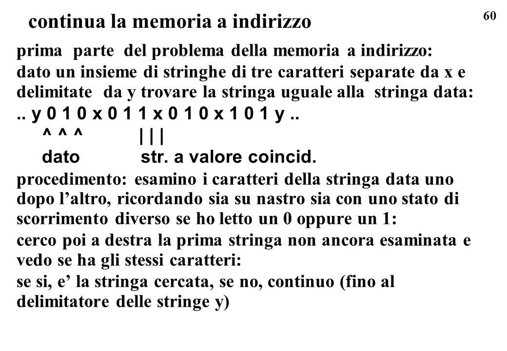 60 continua la memoria a indirizzo prima parte del problema della memoria a indirizzo: dato un insieme di stringhe di tre caratteri separate da x e de
