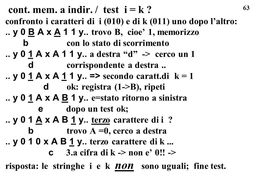 63 cont. mem. a indir. / test i = k ? confronto i caratteri di i (010) e di k (011) uno dopo laltro:.. y 0 B A x A 1 1 y.. trovo B, cioe 1, memorizzo