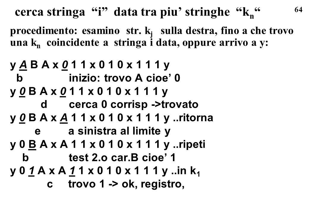 64 cerca stringa i data tra piu stringhe k n procedimento: esamino str. k j sulla destra, fino a che trovo una k n coincidente a stringa i data, oppur