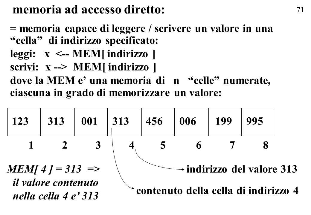 71 memoria ad accesso diretto: = memoria capace di leggere / scrivere un valore in una cella di indirizzo specificato: leggi: x <-- MEM[ indirizzo ] s