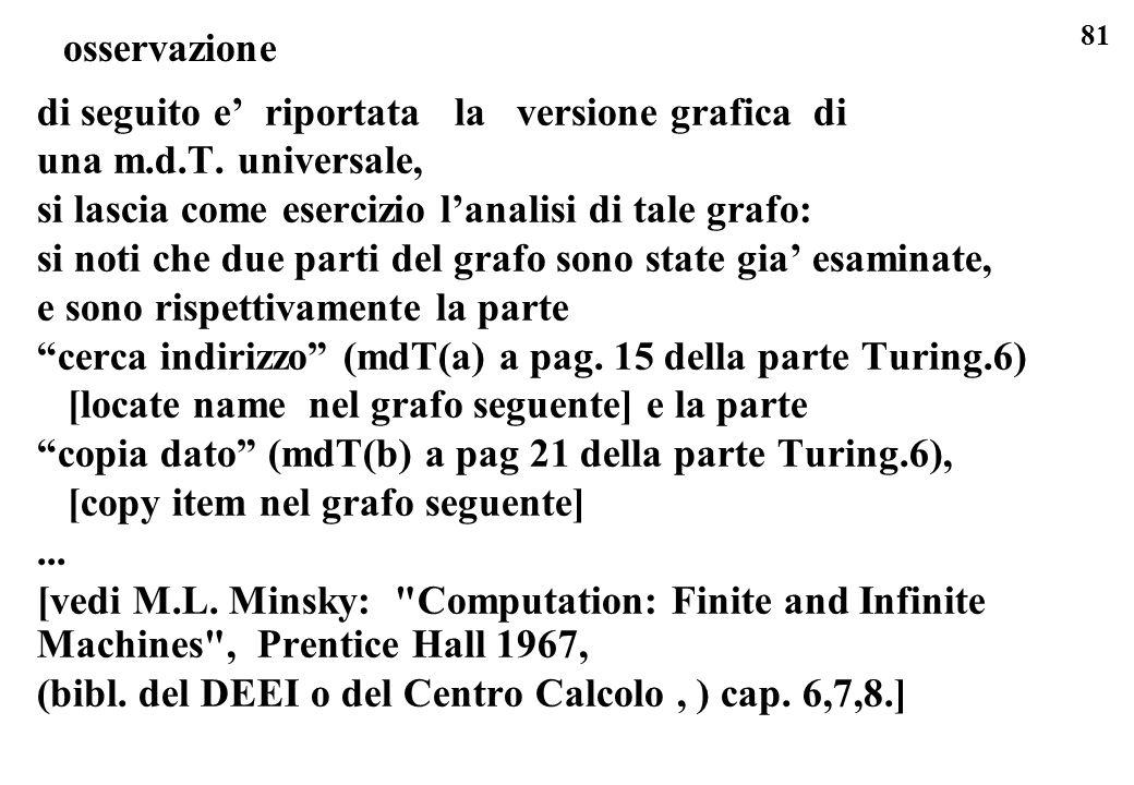81 osservazione di seguito e riportata la versione grafica di una m.d.T. universale, si lascia come esercizio lanalisi di tale grafo: si noti che due
