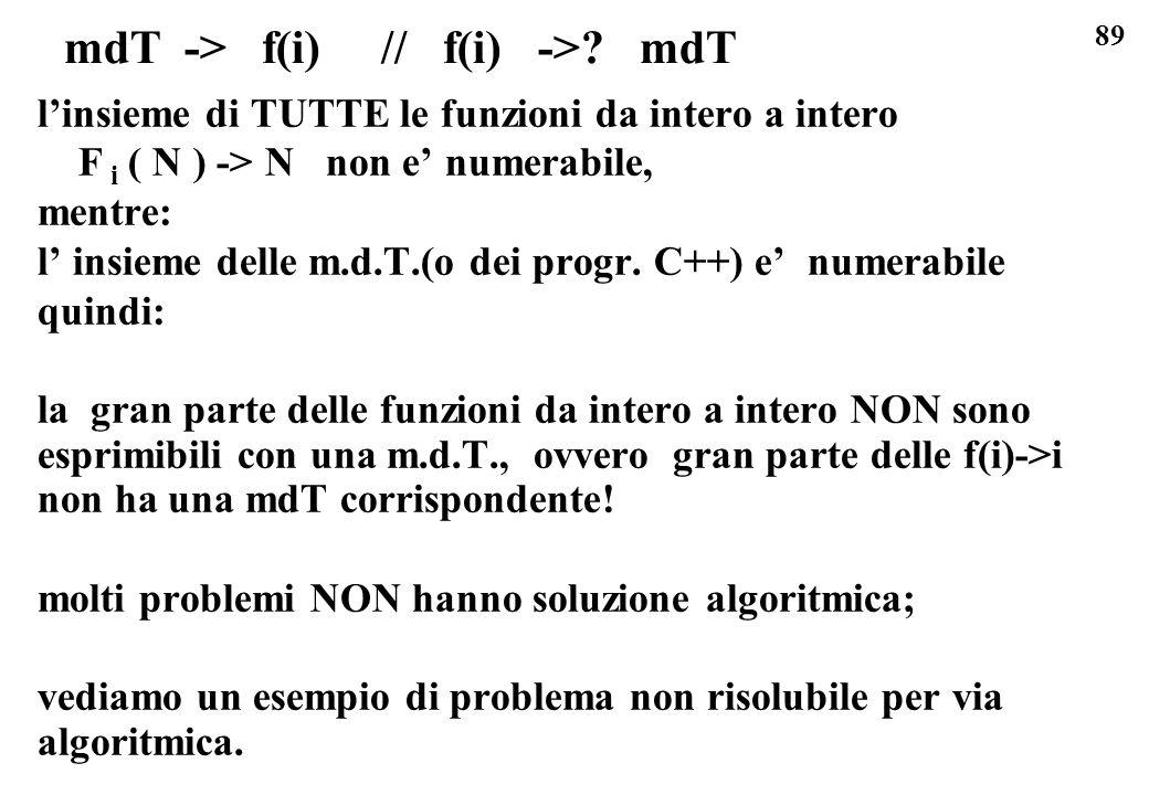 89 mdT -> f(i) // f(i) ->? mdT linsieme di TUTTE le funzioni da intero a intero F i ( N ) -> N non e numerabile, mentre: l insieme delle m.d.T.(o dei