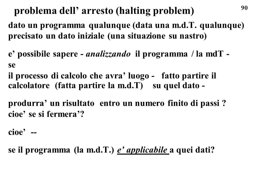 90 problema dell arresto (halting problem) dato un programma qualunque (data una m.d.T. qualunque) precisato un dato iniziale (una situazione su nastr