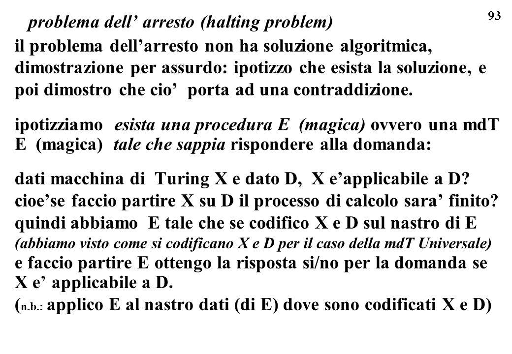 93 problema dell arresto (halting problem) il problema dellarresto non ha soluzione algoritmica, dimostrazione per assurdo: ipotizzo che esista la sol