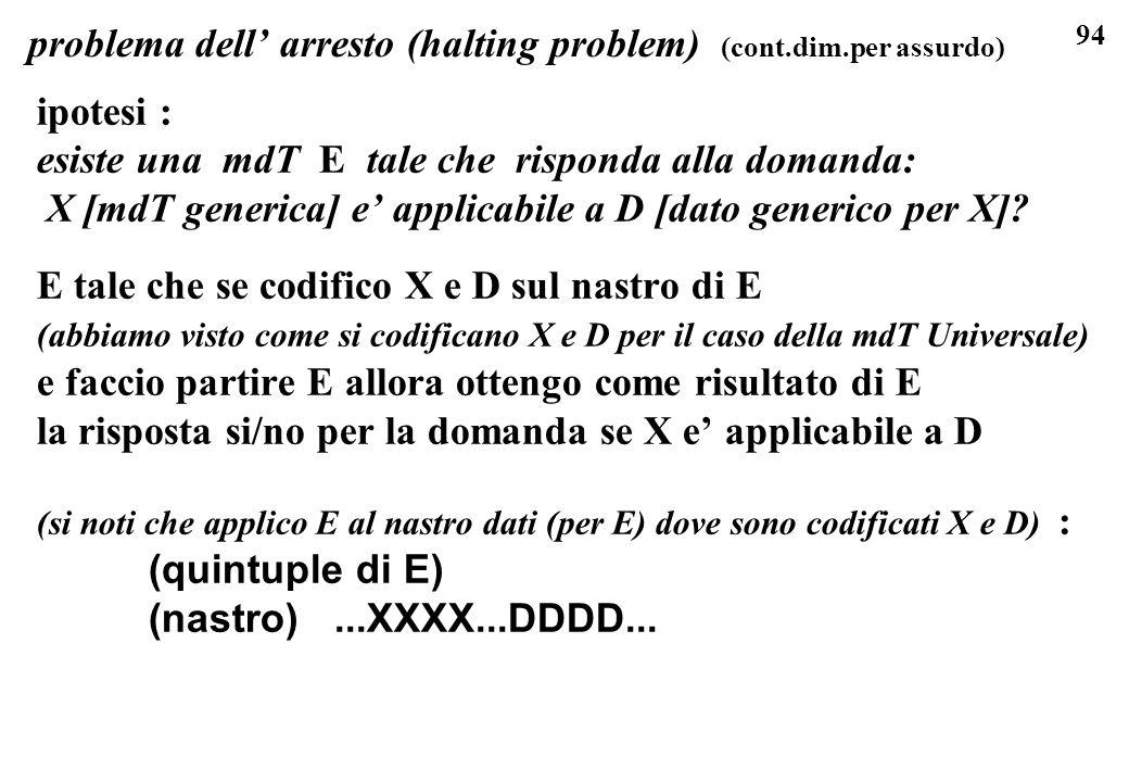 94 problema dell arresto (halting problem) (cont.dim.per assurdo) ipotesi : esiste una mdT E tale che risponda alla domanda: X [mdT generica] e applic