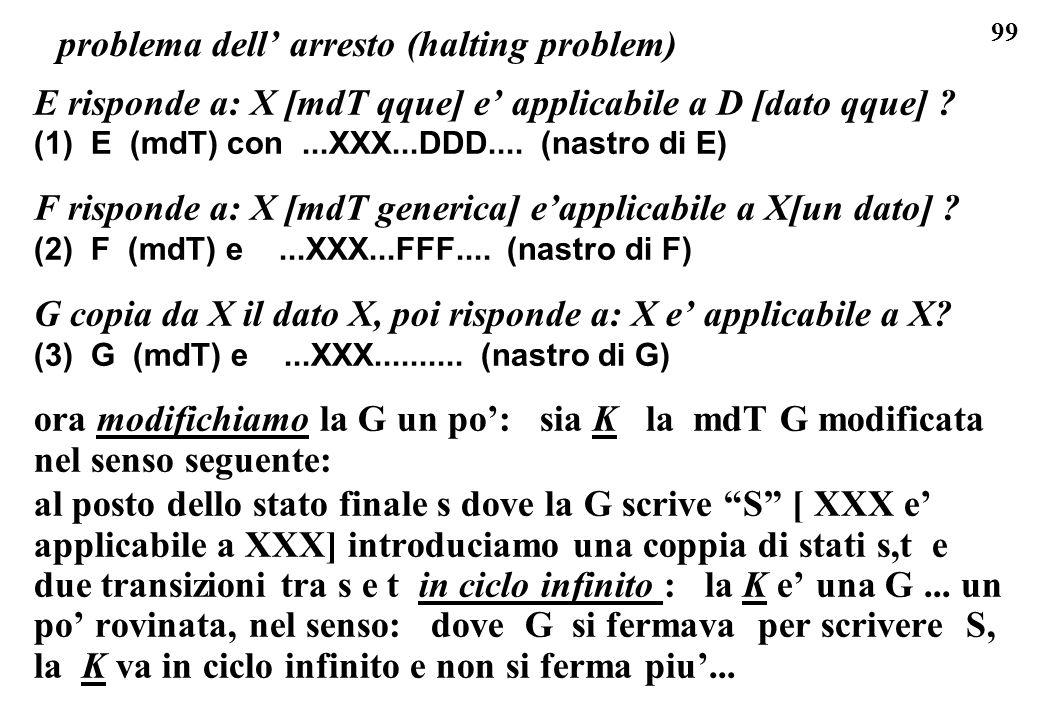 99 problema dell arresto (halting problem) E risponde a: X [mdT qque] e applicabile a D [dato qque] ? (1) E (mdT) con...XXX...DDD.... (nastro di E) F