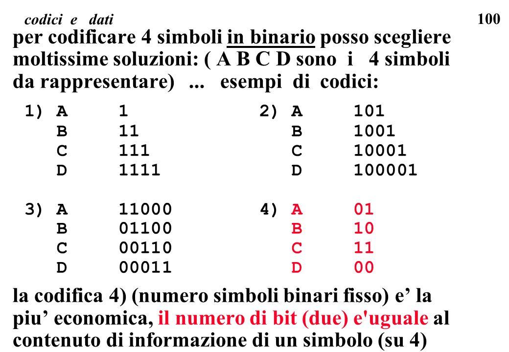 100 codici e dati per codificare 4 simboli in binario posso scegliere moltissime soluzioni: ( A B C D sono i 4 simboli da rappresentare)... esempi di
