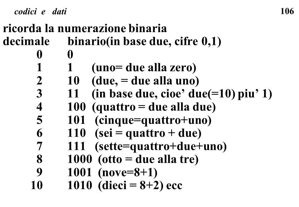 106 codici e dati ricorda la numerazione binaria decimale binario(in base due, cifre 0,1) 0 0 1 1 (uno= due alla zero) 2 10 (due, = due alla uno) 3 11