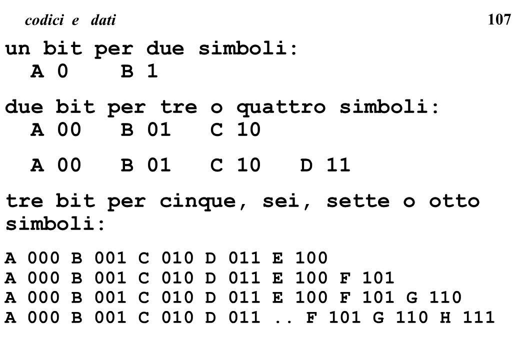107 codici e dati un bit per due simboli: A 0 B 1 due bit per tre o quattro simboli: A 00 B 01 C 10 A 00 B 01 C 10 D 11 tre bit per cinque, sei, sette