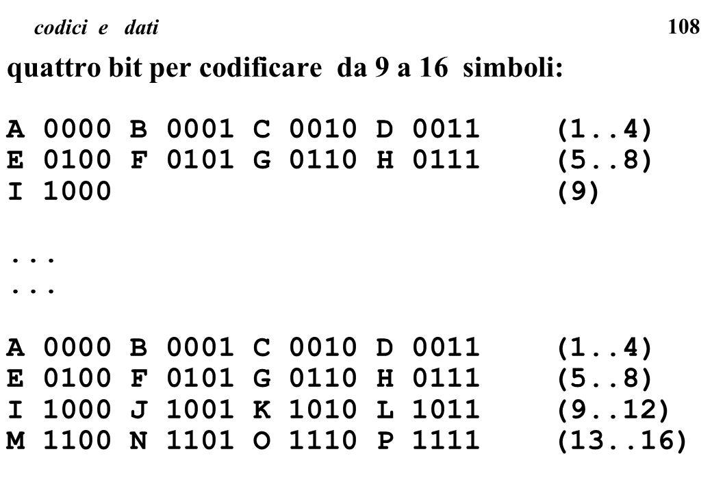 108 codici e dati quattro bit per codificare da 9 a 16 simboli: A 0000 B 0001 C 0010 D 0011 (1..4) E 0100 F 0101 G 0110 H 0111 (5..8) I 1000 (9)... A