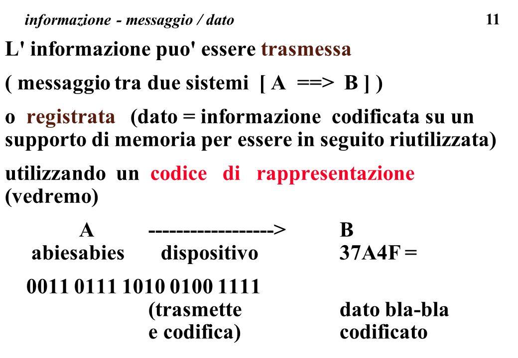 11 informazione - messaggio / dato L' informazione puo' essere trasmessa ( messaggio tra due sistemi [ A ==> B ] ) o registrata (dato = informazione c