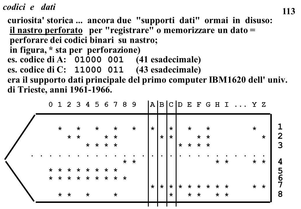 113 codici e dati curiosita' storica... ancora due