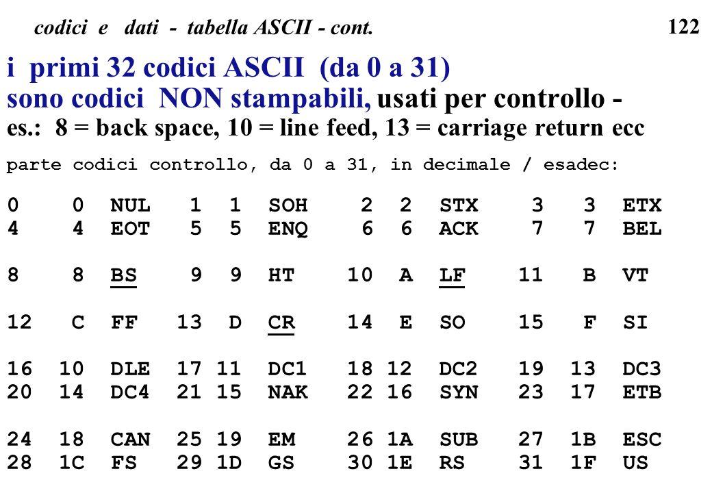 122 codici e dati - tabella ASCII - cont. i primi 32 codici ASCII (da 0 a 31) sono codici NON stampabili, usati per controllo - es.: 8 = back space, 1