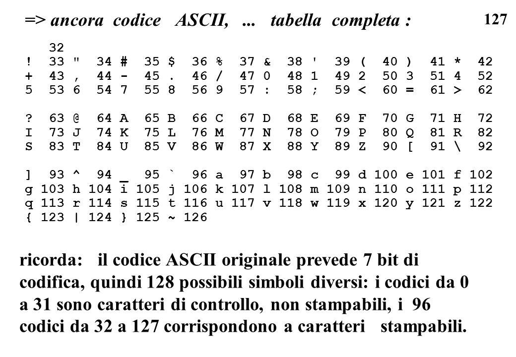 127 => ancora codice ASCII,... tabella completa : 32 ! 33
