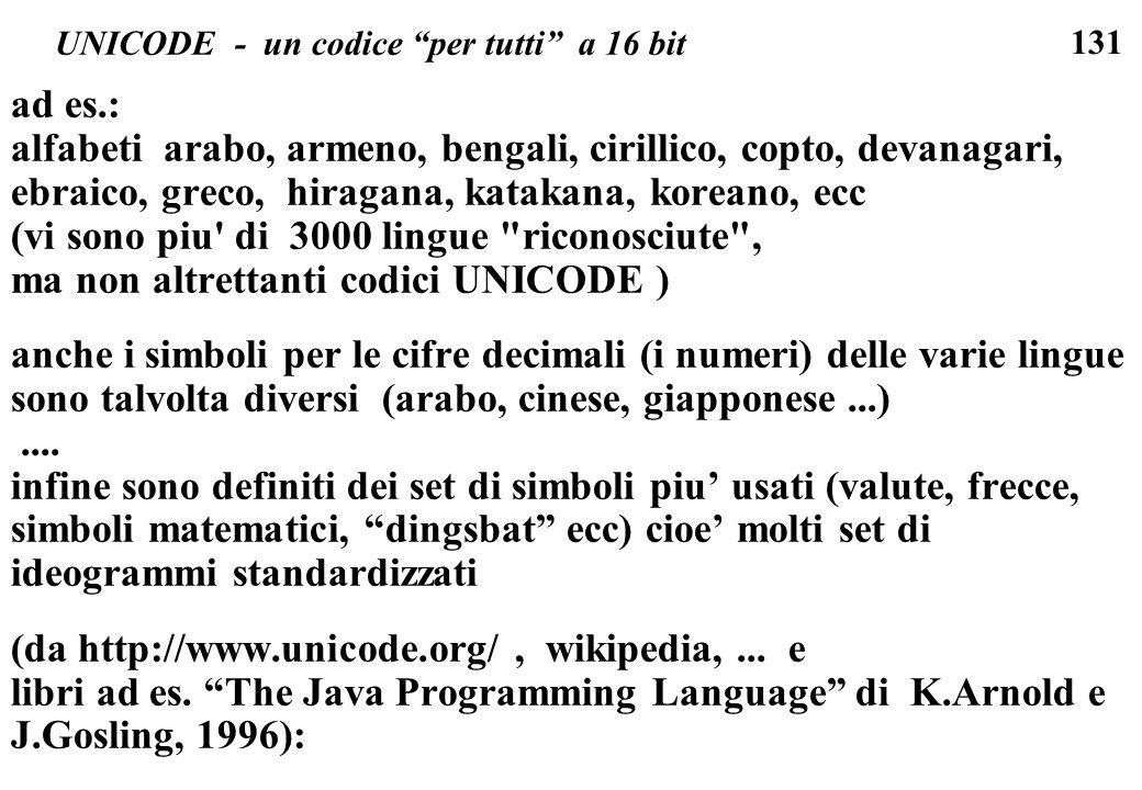 131 UNICODE - un codice per tutti a 16 bit ad es.: alfabeti arabo, armeno, bengali, cirillico, copto, devanagari, ebraico, greco, hiragana, katakana,