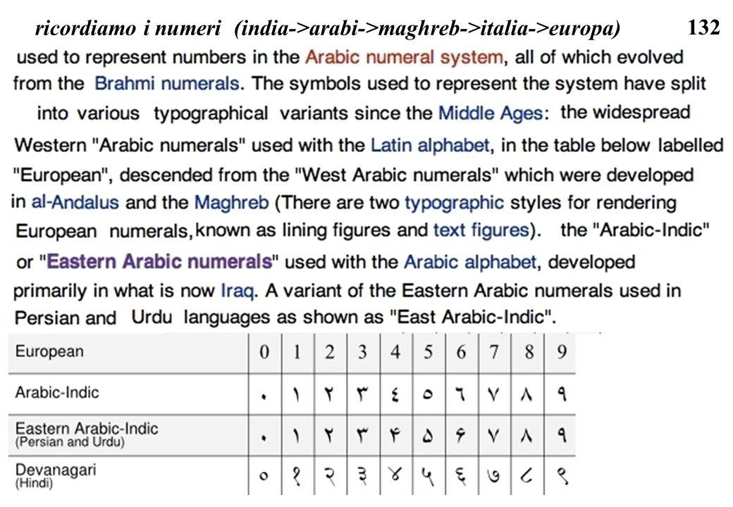 132 ricordiamo i numeri (india->arabi->maghreb->italia->europa)