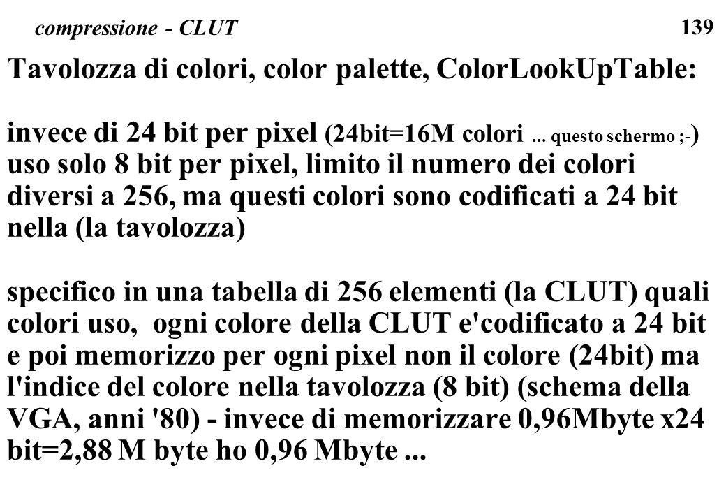 139 compressione - CLUT Tavolozza di colori, color palette, ColorLookUpTable: invece di 24 bit per pixel (24bit=16M colori... questo schermo ;- ) uso