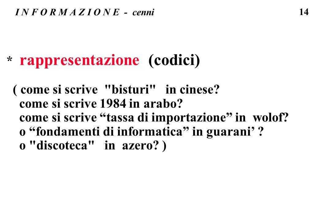 14 I N F O R M A Z I O N E - cenni * rappresentazione (codici) ( come si scrive