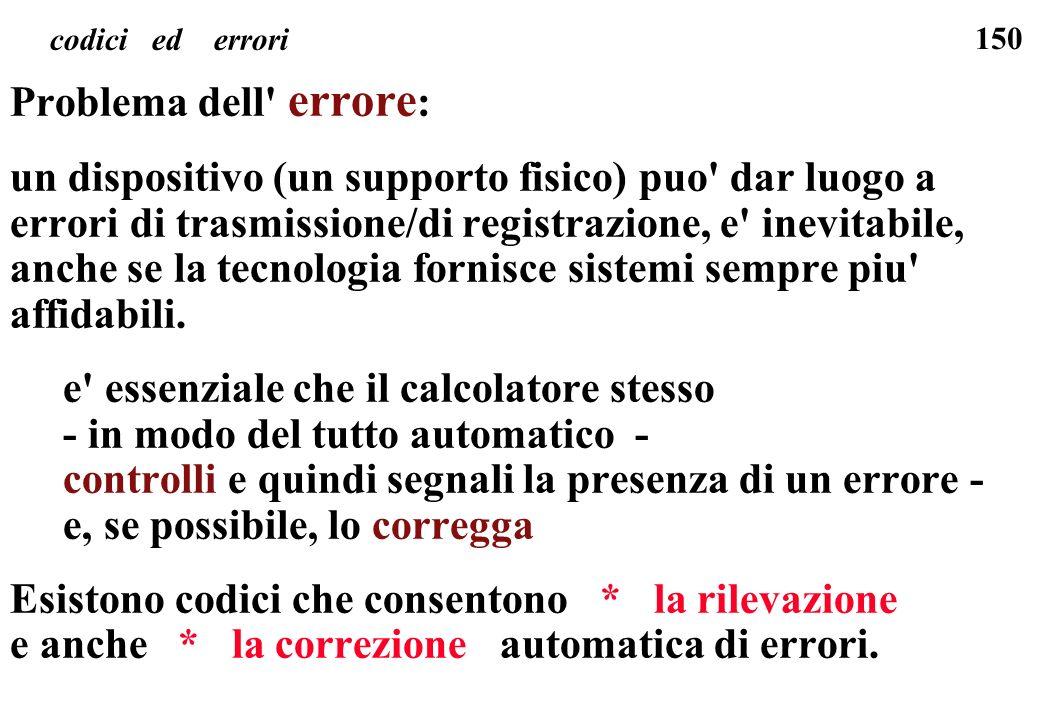 150 codici ed errori Problema dell' errore : un dispositivo (un supporto fisico) puo' dar luogo a errori di trasmissione/di registrazione, e' inevitab