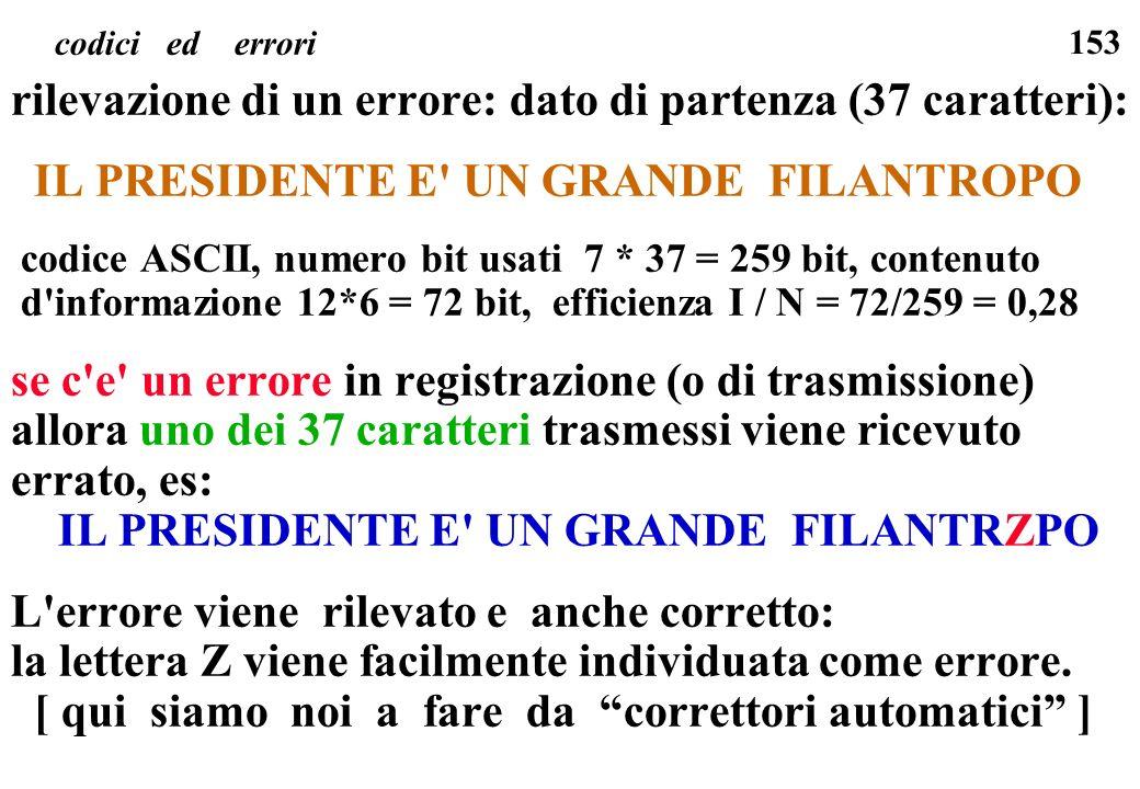 153 codici ed errori rilevazione di un errore: dato di partenza (37 caratteri): IL PRESIDENTE E' UN GRANDE FILANTROPO codice ASCII, numero bit usati 7