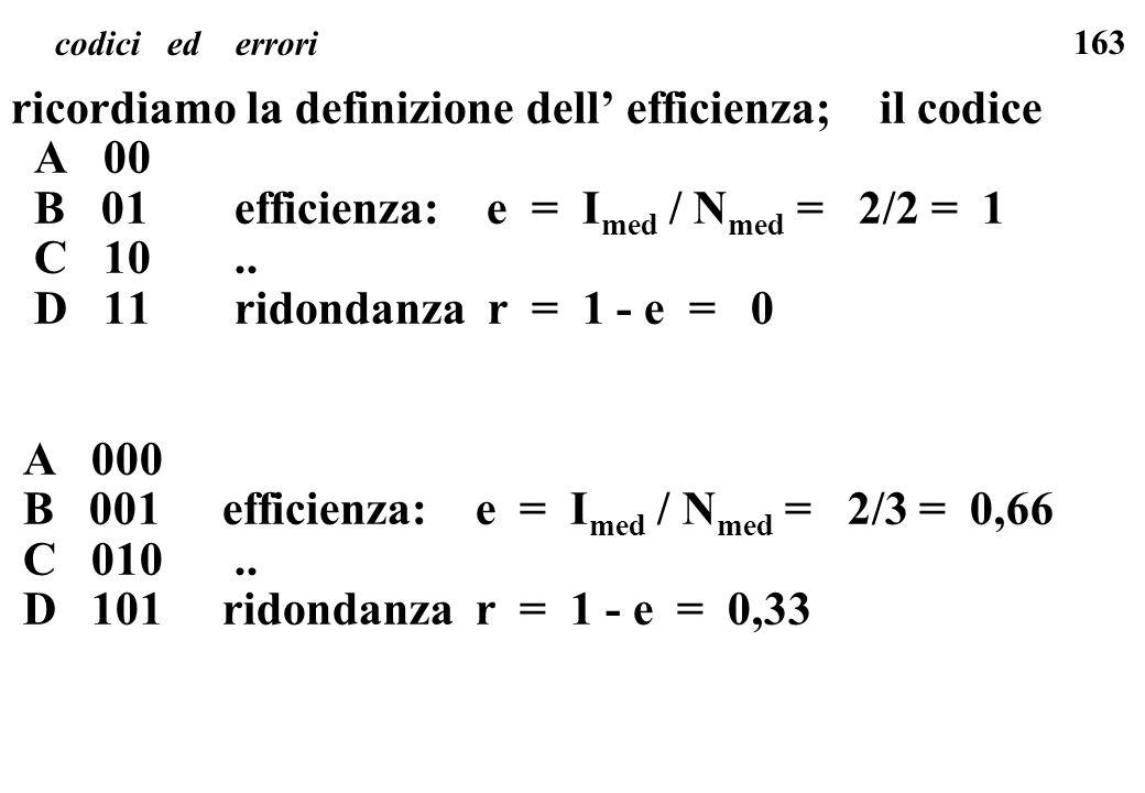 163 codici ed errori ricordiamo la definizione dell efficienza; il codice A 00 B 01 efficienza: e = I med / N med = 2/2 = 1 C 10.. D 11 ridondanza r =