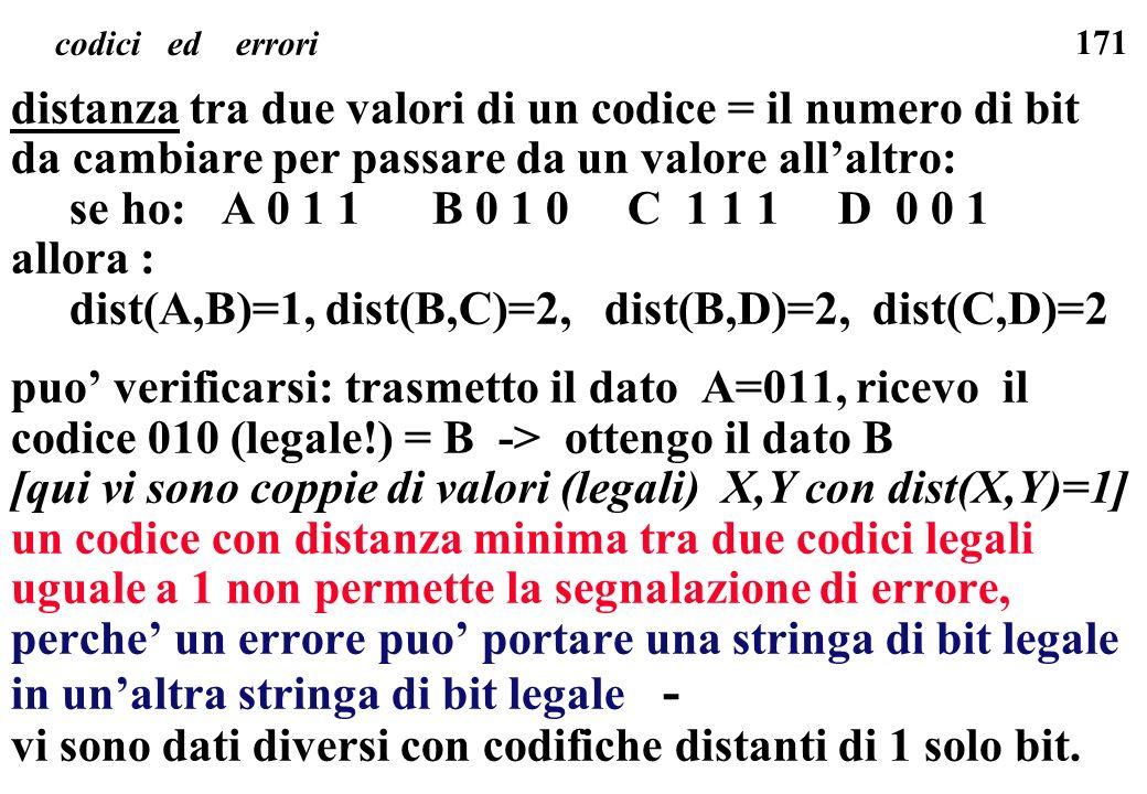 171 codici ed errori distanza tra due valori di un codice = il numero di bit da cambiare per passare da un valore allaltro: se ho: A 0 1 1 B 0 1 0 C 1