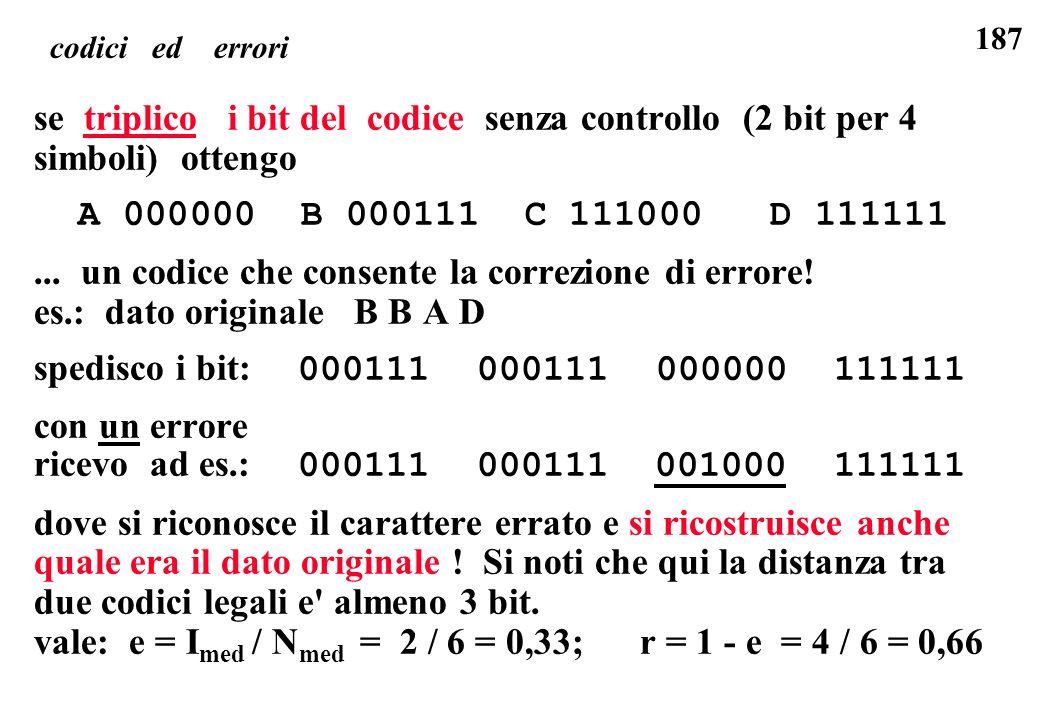 187 se triplico i bit del codice senza controllo (2 bit per 4 simboli) ottengo A 000000 B 000111 C 111000 D 111111... un codice che consente la correz