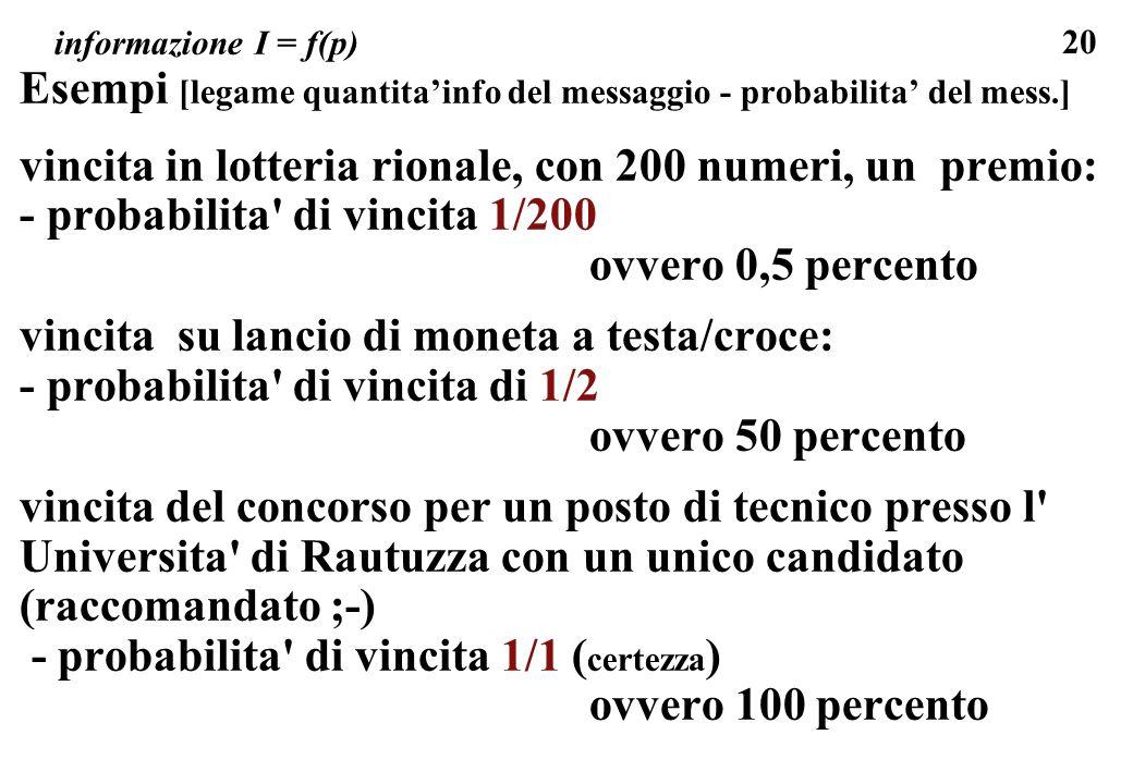 20 informazione I = f(p) Esempi [legame quantitainfo del messaggio - probabilita del mess.] vincita in lotteria rionale, con 200 numeri, un premio: -