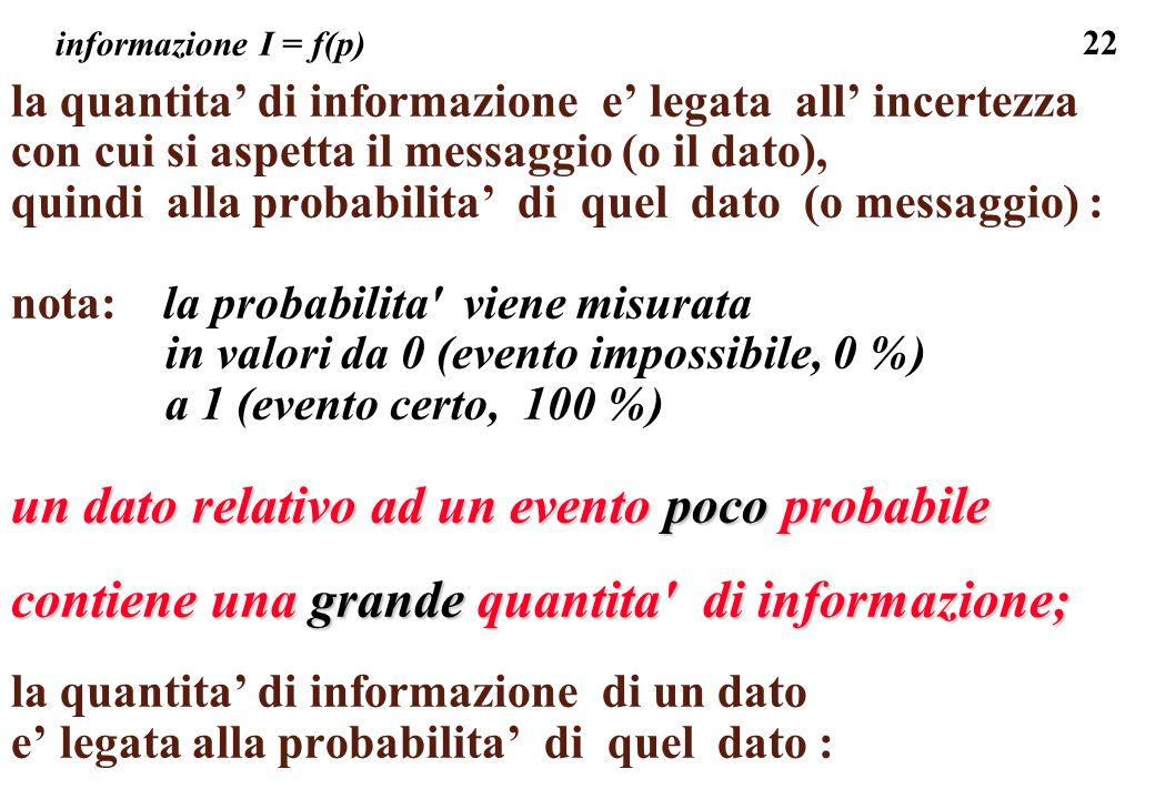 22 informazione I = f(p) la quantita di informazione e legata all incertezza con cui si aspetta il messaggio (o il dato), quindi alla probabilita di q