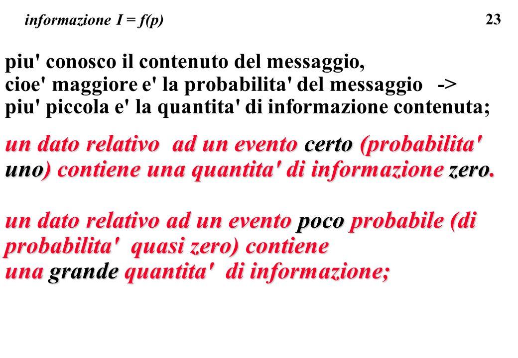 23 informazione I = f(p) piu' conosco il contenuto del messaggio, cioe' maggiore e' la probabilita' del messaggio -> piu' piccola e' la quantita' di i