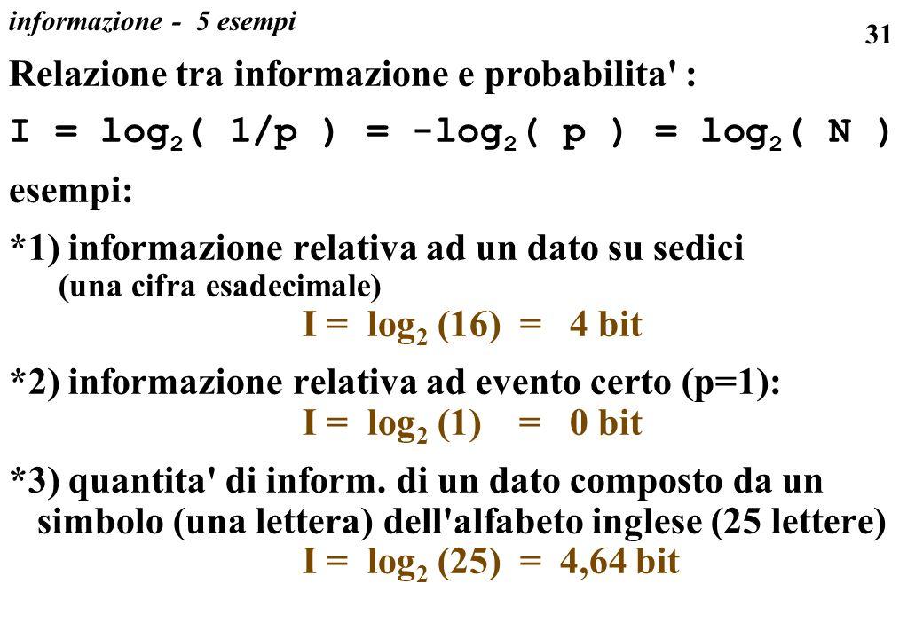 31 informazione - 5 esempi Relazione tra informazione e probabilita' : I = log 2 ( 1/p ) = -log 2 ( p ) = log 2 ( N ) esempi: *1) informazione relativ