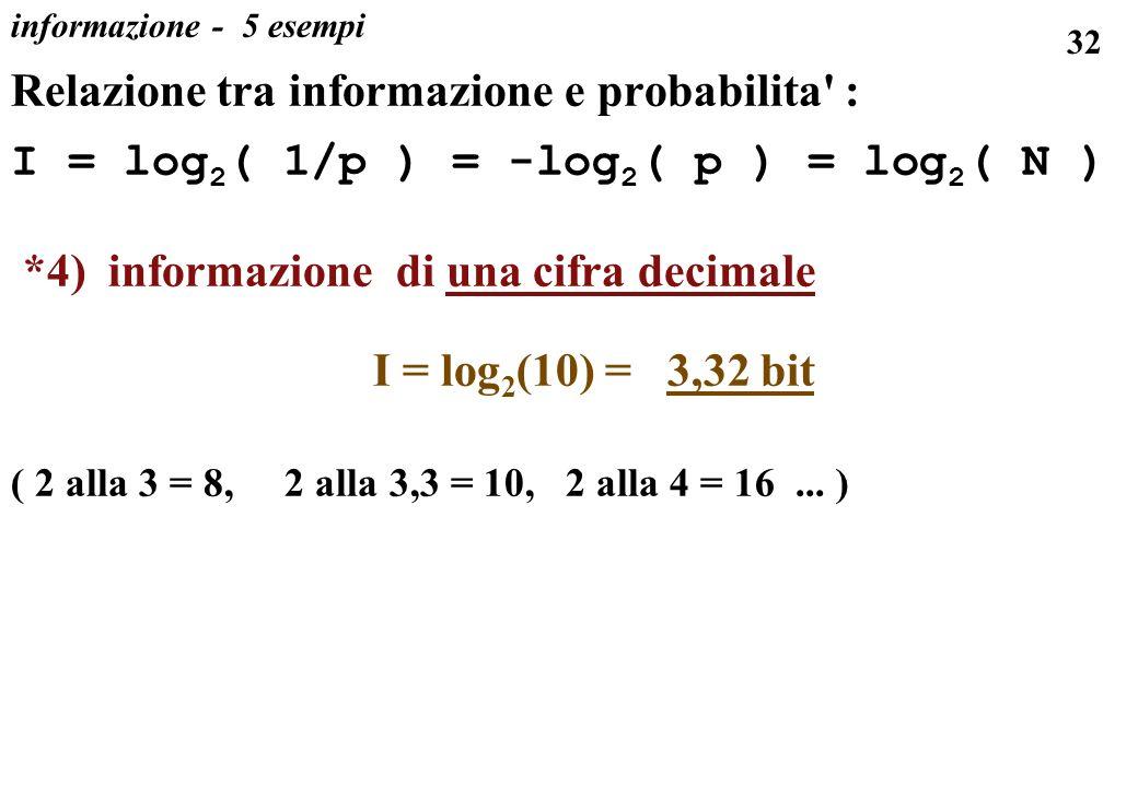 32 informazione - 5 esempi Relazione tra informazione e probabilita' : I = log 2 ( 1/p ) = -log 2 ( p ) = log 2 ( N ) *4) informazione di una cifra de