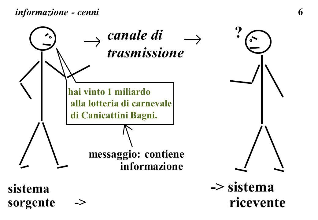 6 informazione - cenni sistema sorgente -> ? hai vinto 1 miliardo alla lotteria di carnevale di Canicattini Bagni. -> sistema ricevente messaggio: con