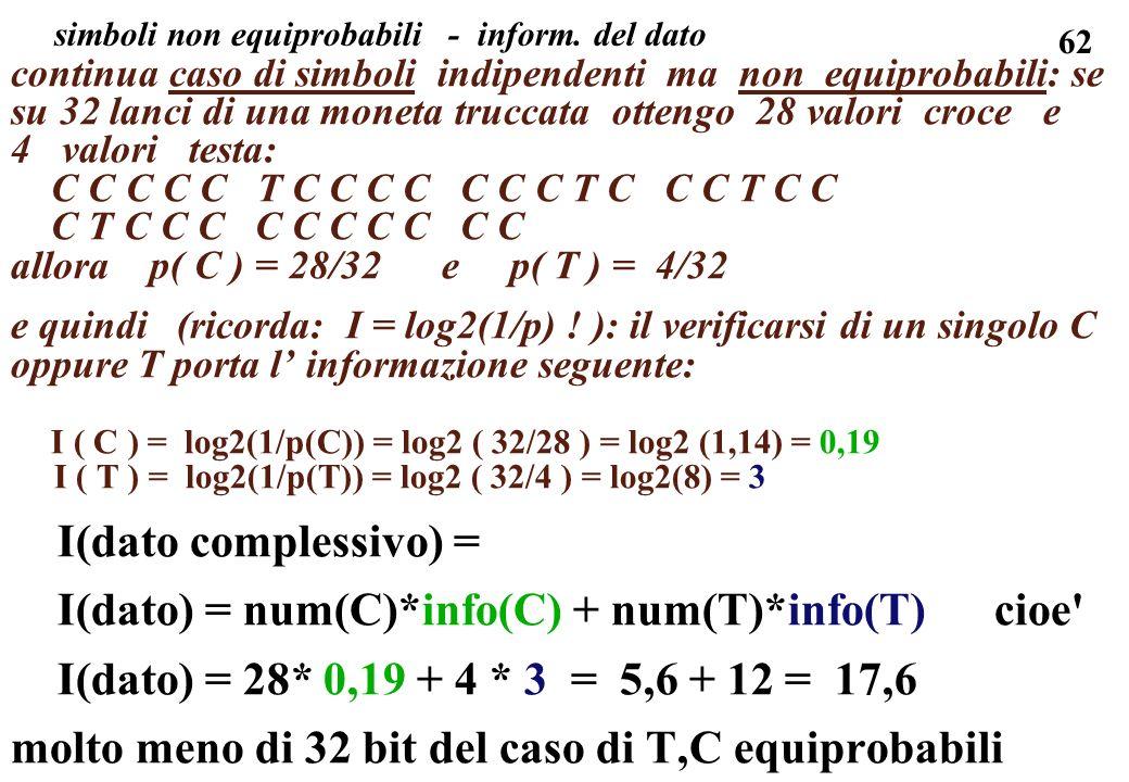 62 simboli non equiprobabili - inform. del dato continua caso di simboli indipendenti ma non equiprobabili: se su 32 lanci di una moneta truccata otte