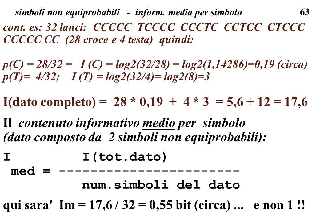 63 cont. es: 32 lanci: CCCCC TCCCC CCCTC CCTCC CTCCC CCCCC CC (28 croce e 4 testa) quindi: p(C) = 28/32 = I (C) = log2(32/28) = log2(1,14286)=0,19 (ci