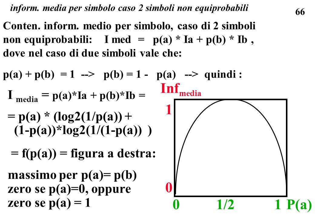 66 I media = p(a)*Ia + p(b)*Ib = = p(a) * (log2(1/p(a)) + (1-p(a))*log2(1/(1-p(a)) ) = f(p(a)) = figura a destra: massimo per p(a)= p(b) zero se p(a)=