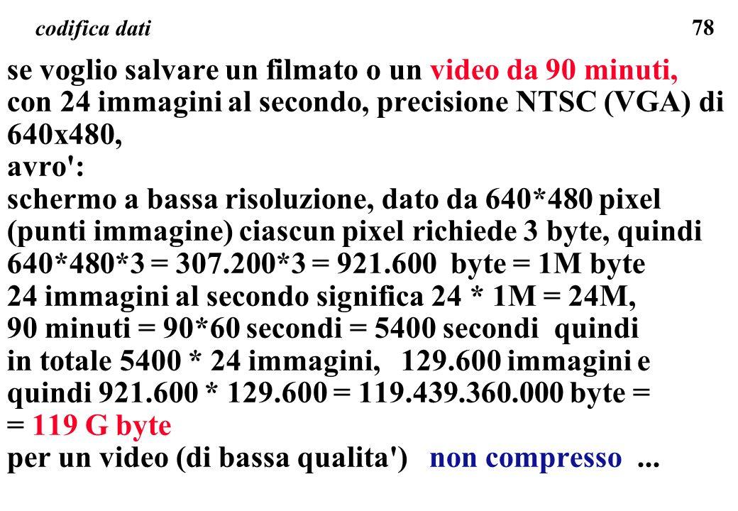 78 codifica dati se voglio salvare un filmato o un video da 90 minuti, con 24 immagini al secondo, precisione NTSC (VGA) di 640x480, avro': schermo a